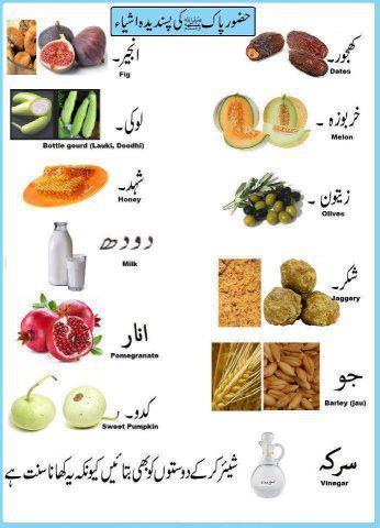 Wid_TN_U_Holy Prophet's Food